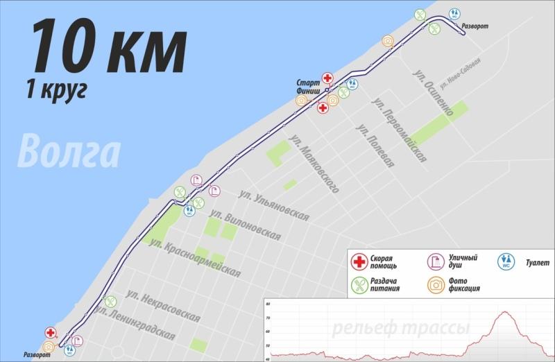 Маршрут забега 10 км.