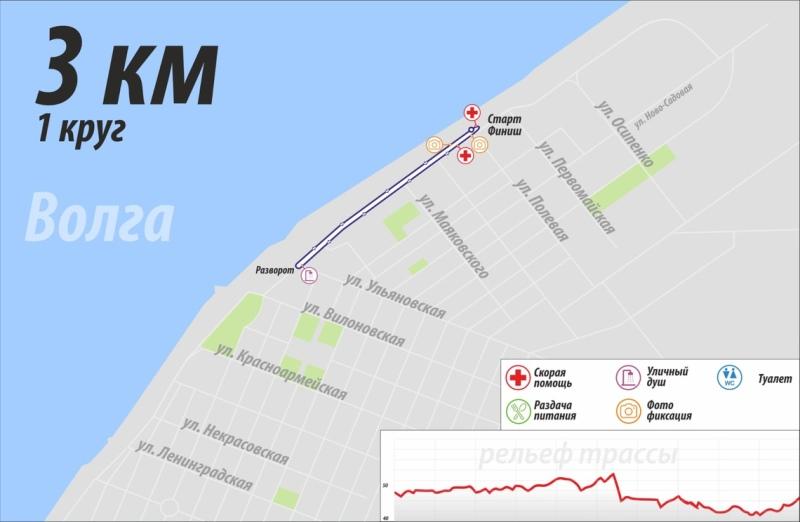 Маршрут забега 3 км.
