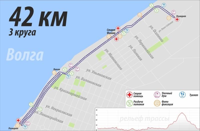 Маршрут забега 42 км.